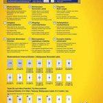 Avery Zweckform Paquet de 200 étiquettes repositionnables 96 x 63,5 mm (Blanc) (Import Allemagne) de la marque Avery image 2 produit