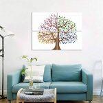 PLYY Ensemble de 4 PCS Fingerprint Tree Peinture Sign-in Book Home Decor la fête de Mariage 16 tampons encreurs de la marque PLYY image 4 produit