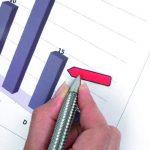 Post-it Marque-pages Flèches - Couleurs Classiques 5 x 20 Feuilles de la marque Post-It image 1 produit