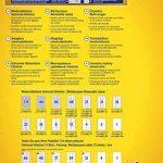 étiquettes autocollantes repositionnables TOP 8 image 2 produit